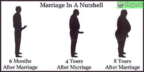 Viata unui barbat intr-o casatorie imagini haioase