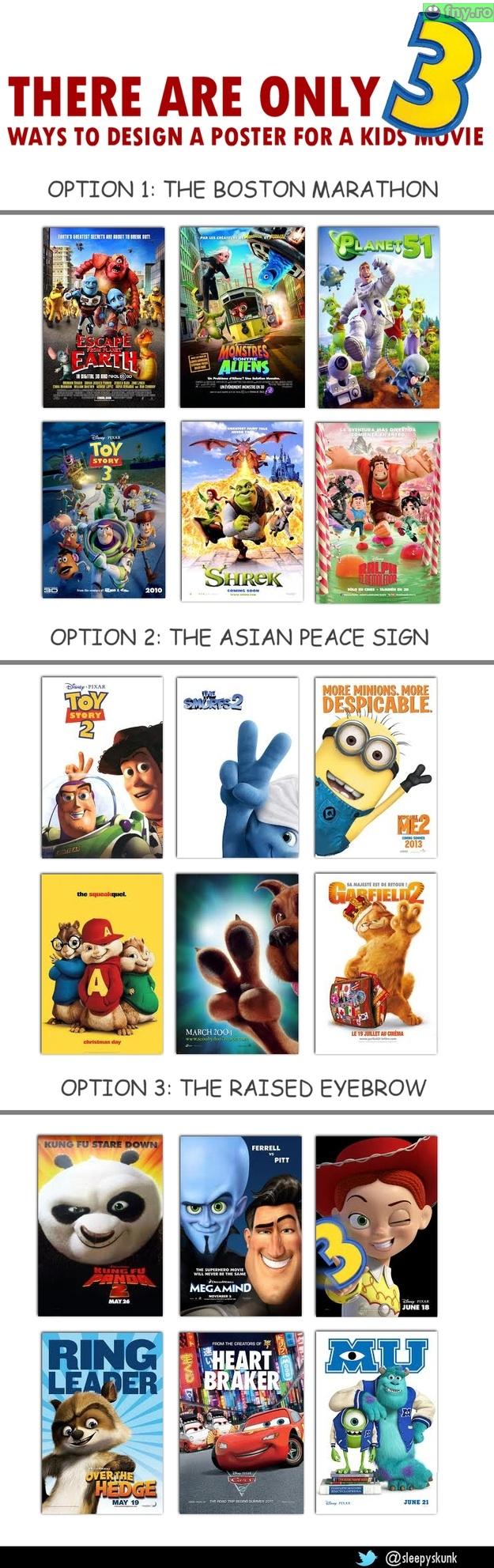 Postere pentru filme pentru copii imagini haioase